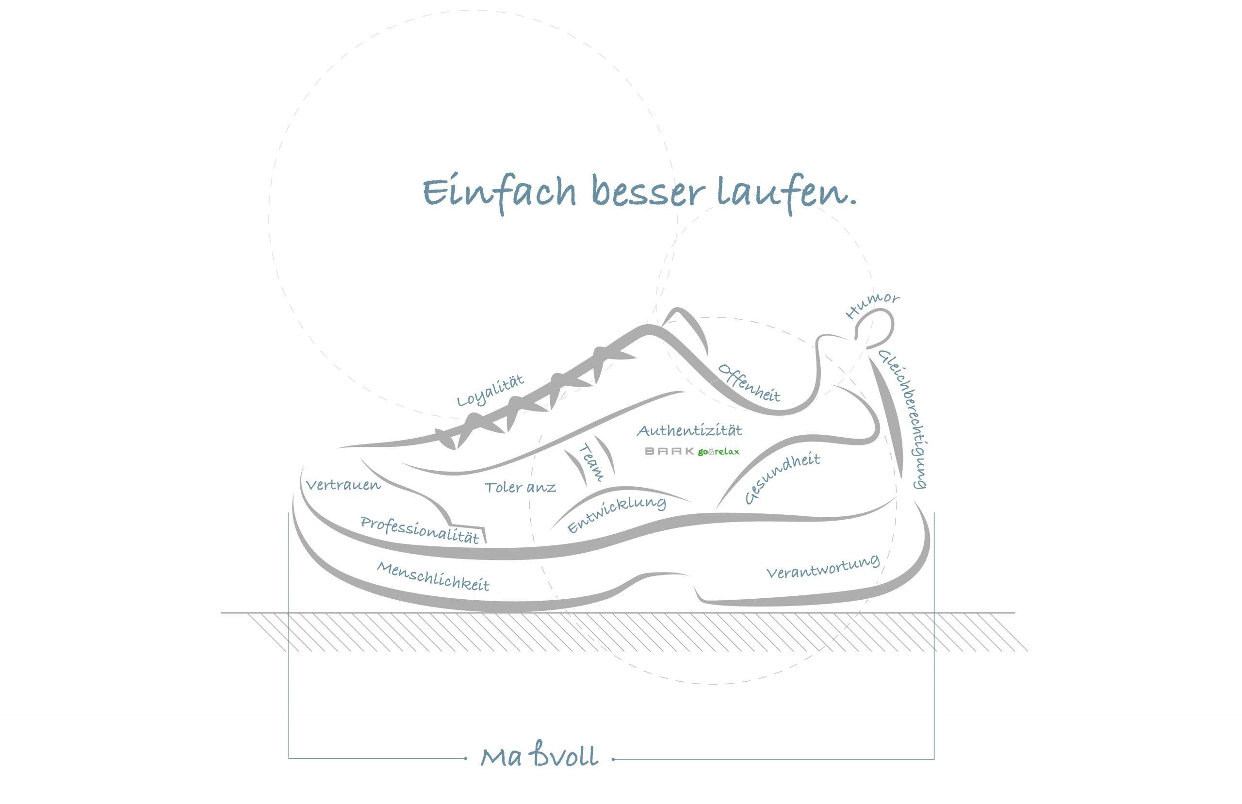 Printmedien-Design BAAK Bosbach